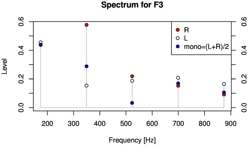 spectrum_F3.eps